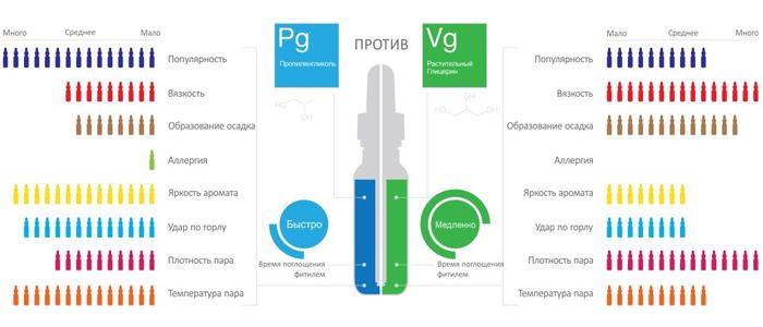Как правильно купить электронные сигареты табак развесной для сигарет в москве с доставкой купить